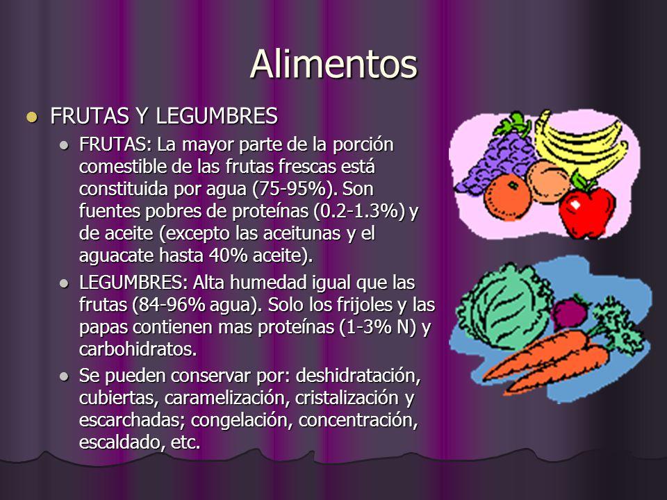Alimentos FRUTAS Y LEGUMBRES