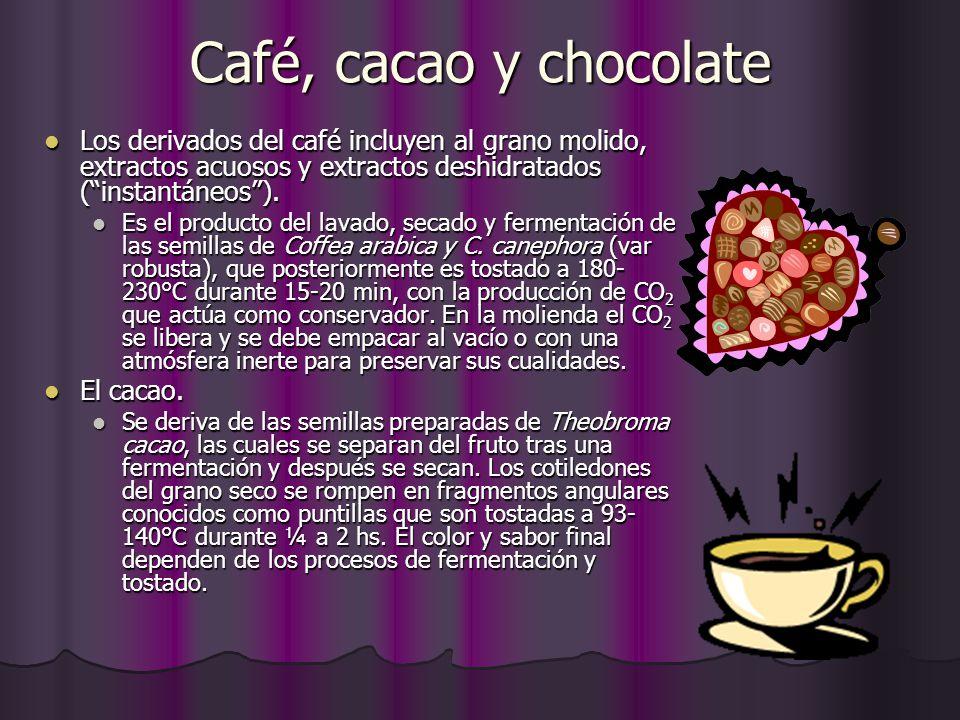 Café, cacao y chocolate Los derivados del café incluyen al grano molido, extractos acuosos y extractos deshidratados ( instantáneos ).