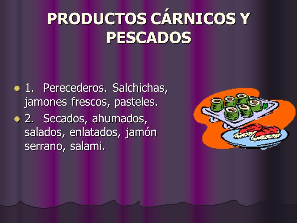 PRODUCTOS CÁRNICOS Y PESCADOS