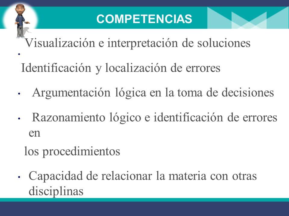 Identificación y localización de errores