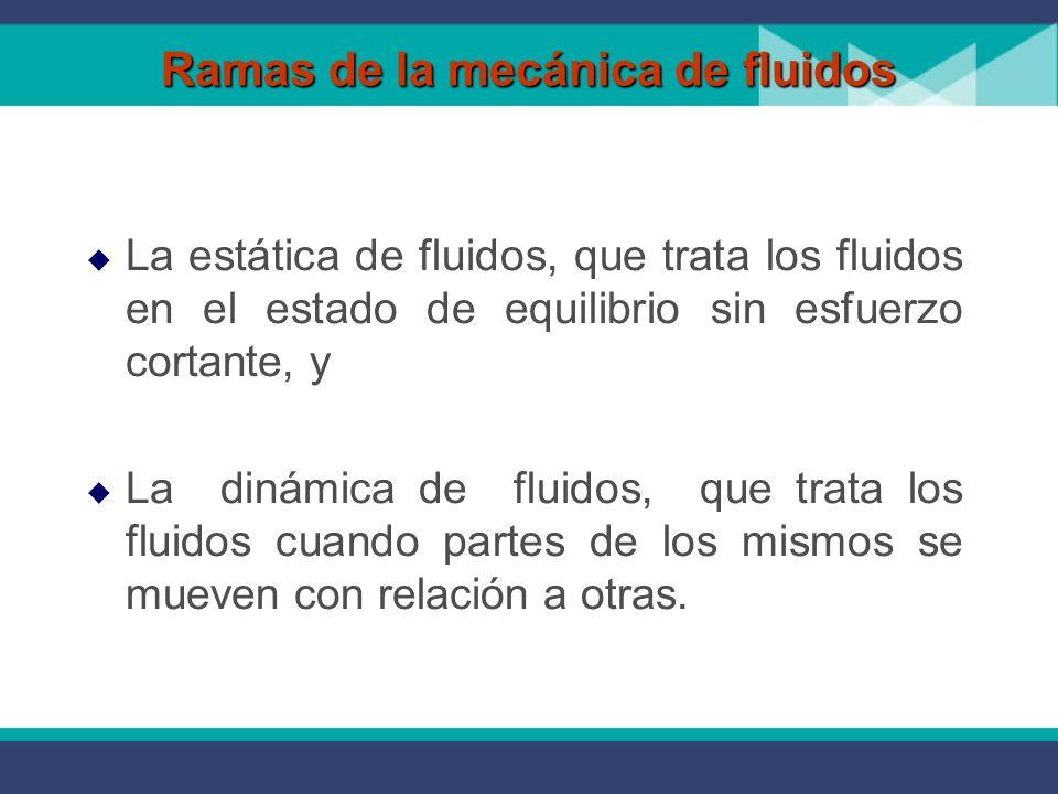 Ramas de la mecánica de fluidos