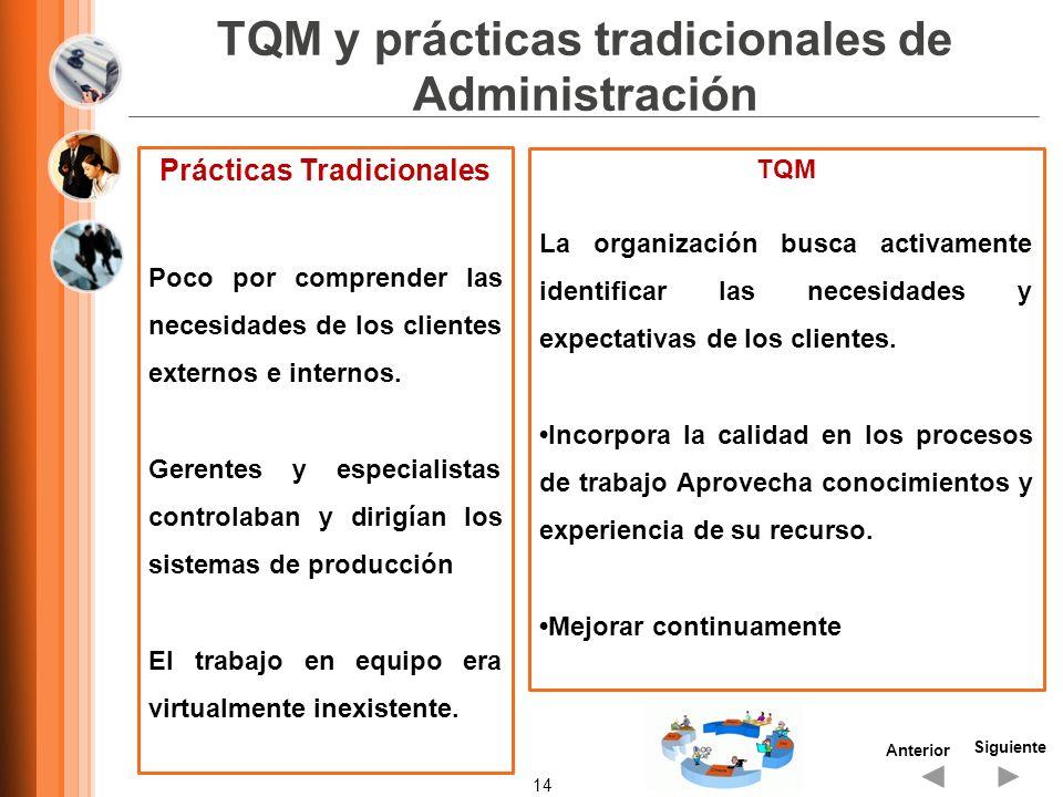 TQM y prácticas tradicionales de Administración