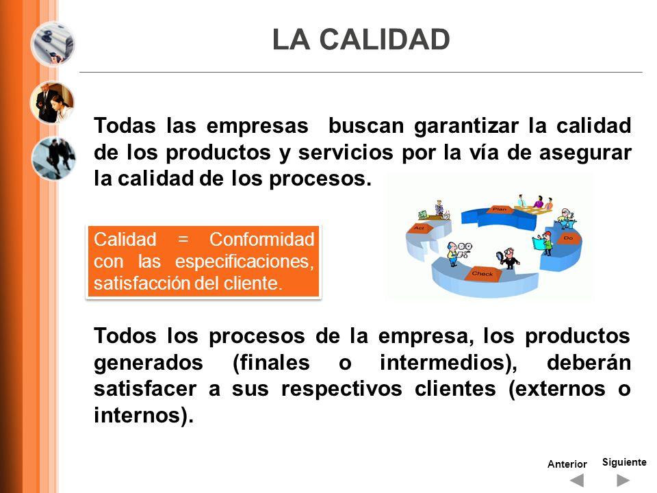 LA CALIDAD Todas las empresas buscan garantizar la calidad de los productos y servicios por la vía de asegurar la calidad de los procesos.