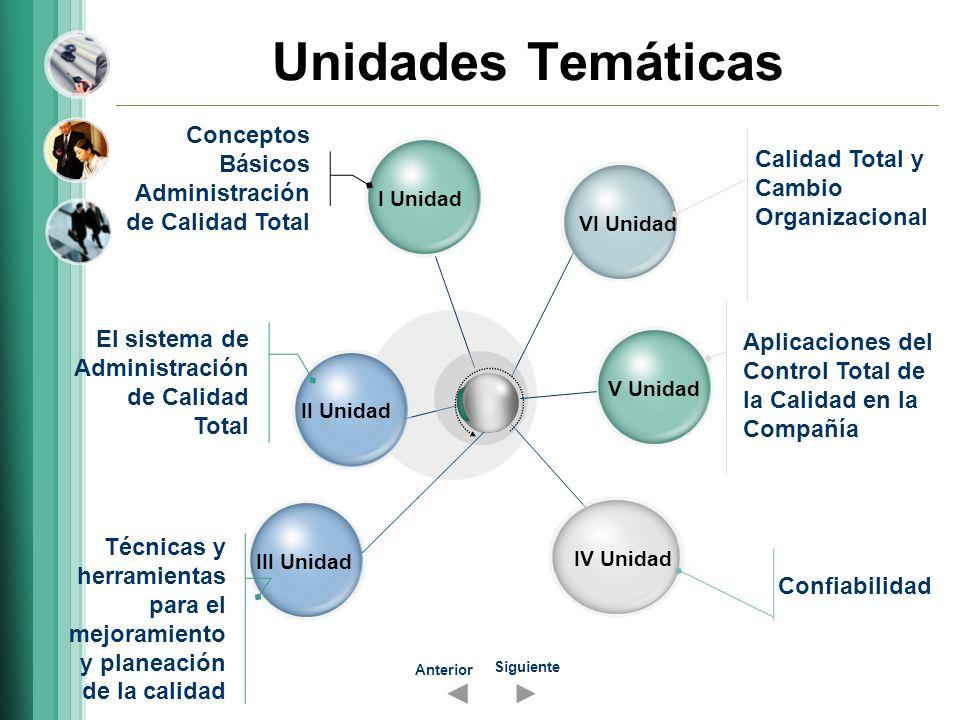 Unidades Temáticas Conceptos Básicos