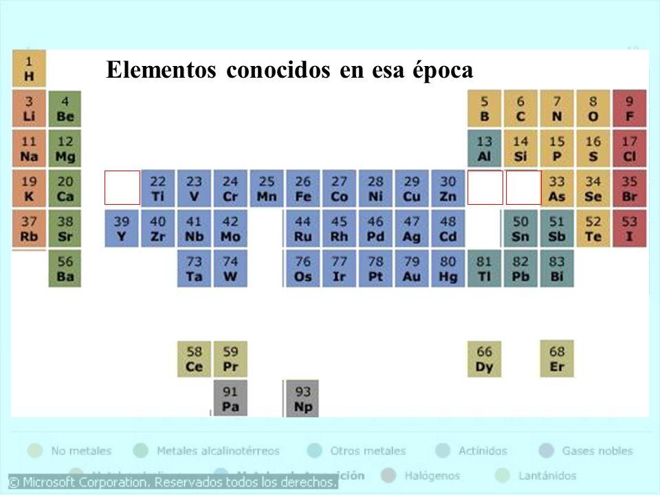 Elementos conocidos en esa época