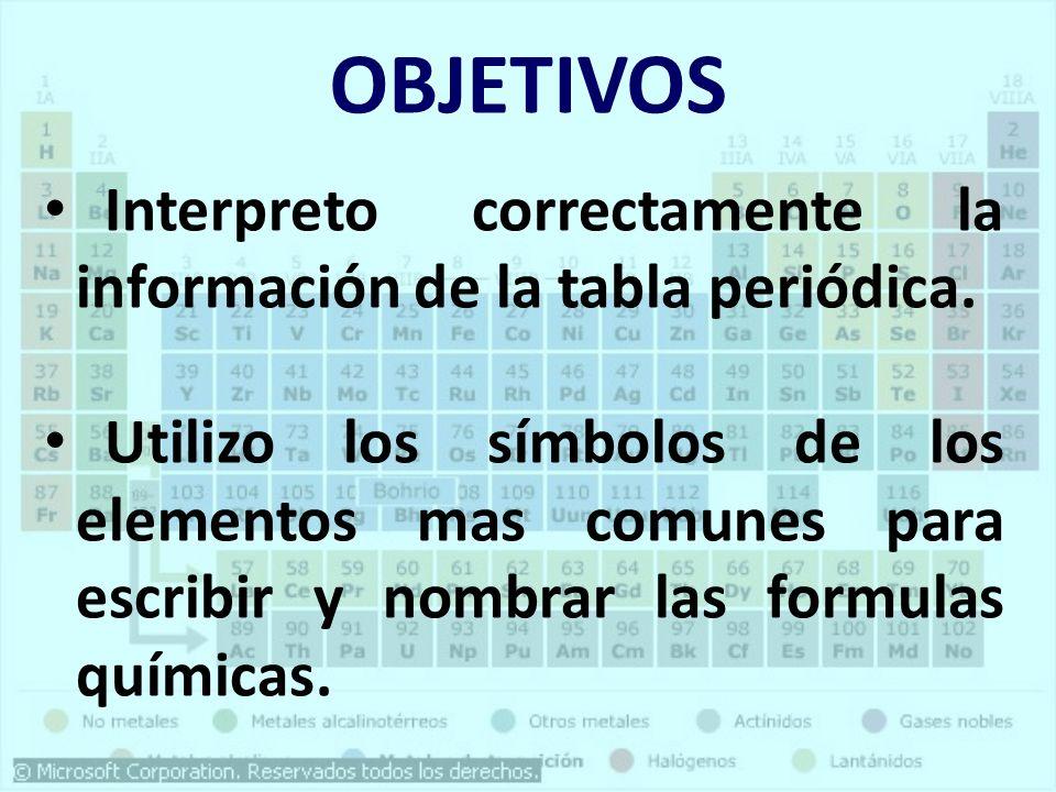 OBJETIVOS Interpreto correctamente la información de la tabla periódica.