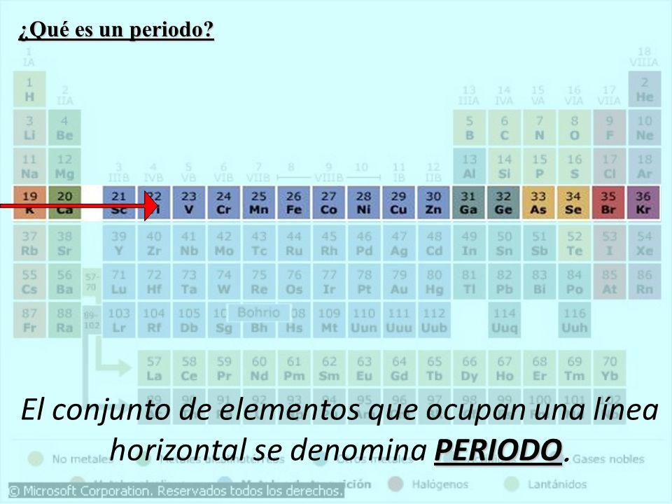 ¿Qué es un periodo El conjunto de elementos que ocupan una línea horizontal se denomina PERIODO.