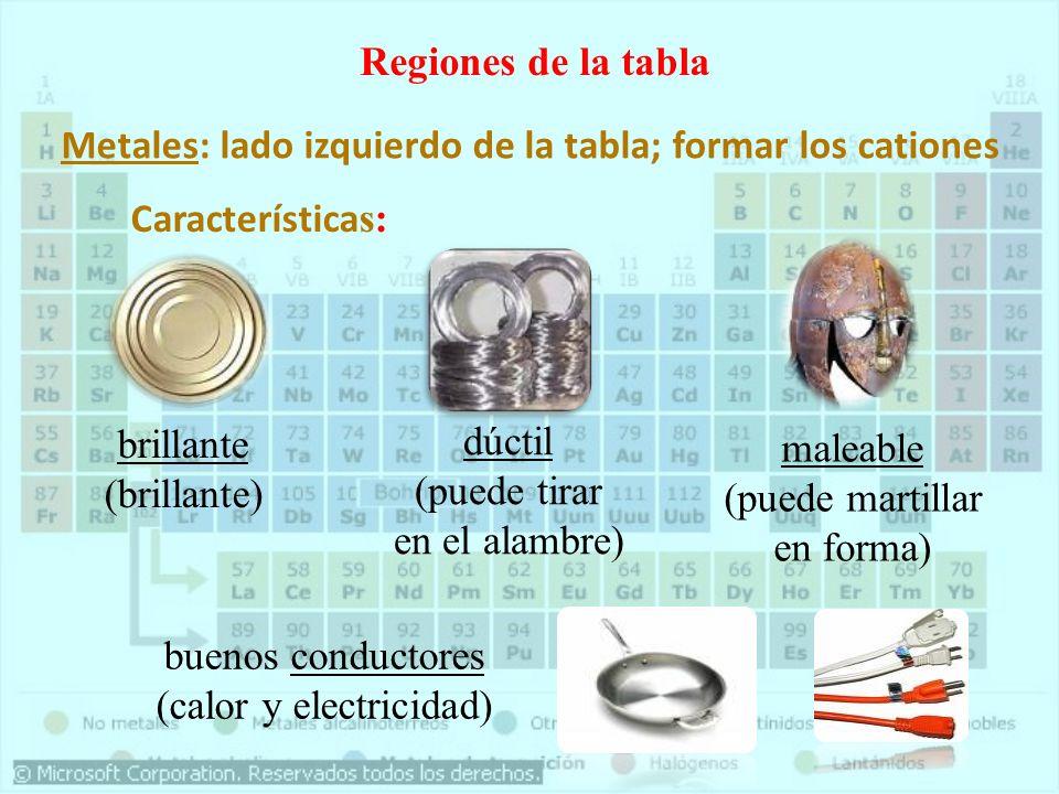 Metales: lado izquierdo de la tabla; formar los cationes