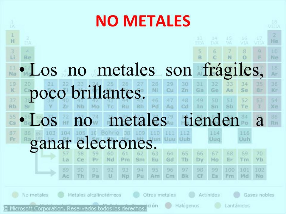 Los no metales son frágiles, poco brillantes.