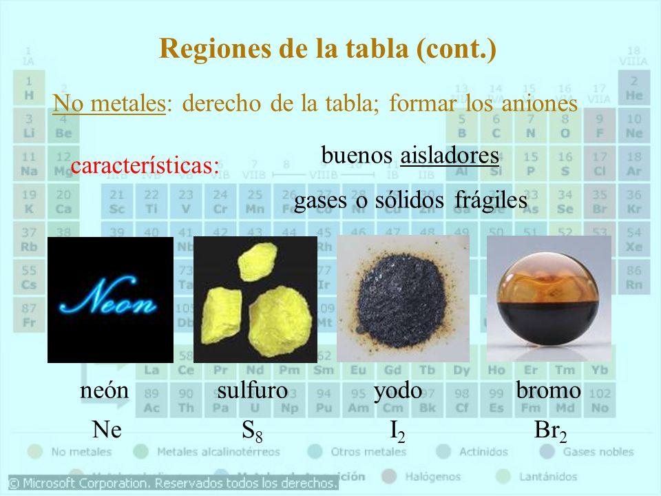 Regiones de la tabla (cont.)