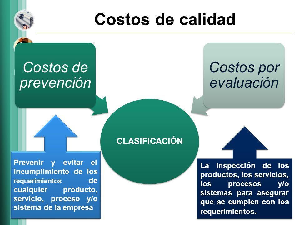 Costos de calidad Costos de prevención Costos por evaluación