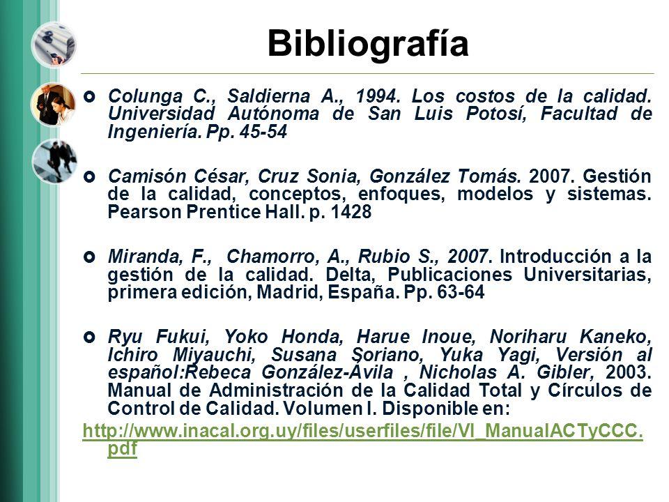 BibliografíaColunga C., Saldierna A., 1994. Los costos de la calidad. Universidad Autónoma de San Luis Potosí, Facultad de Ingeniería. Pp. 45-54.