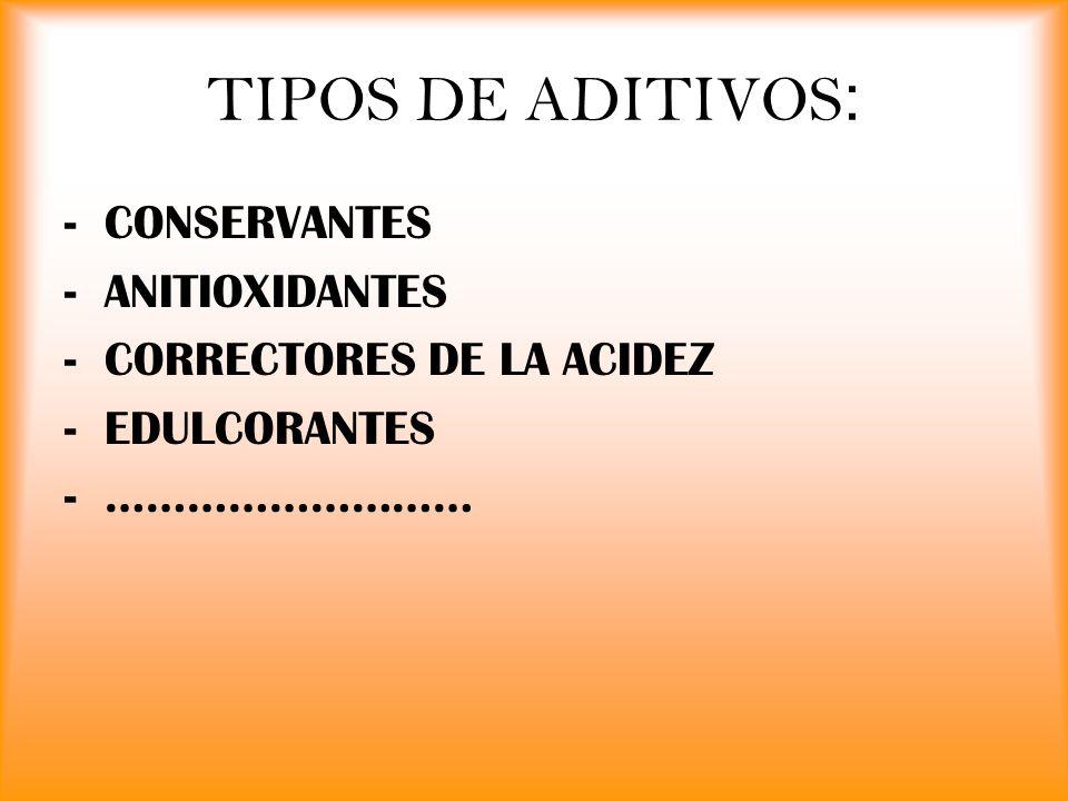 TIPOS DE ADITIVOS: CONSERVANTES ANITIOXIDANTES