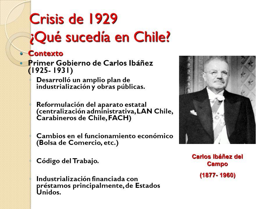 Crisis de 1929 ¿Qué sucedía en Chile