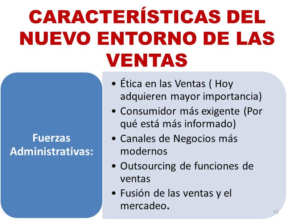 CARACTERÍSTICAS DEL NUEVO ENTORNO DE LAS VENTAS