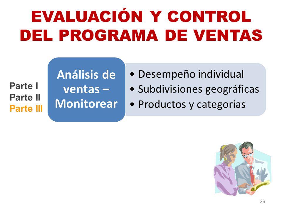 EVALUACIÓN Y CONTROL DEL PROGRAMA DE VENTAS