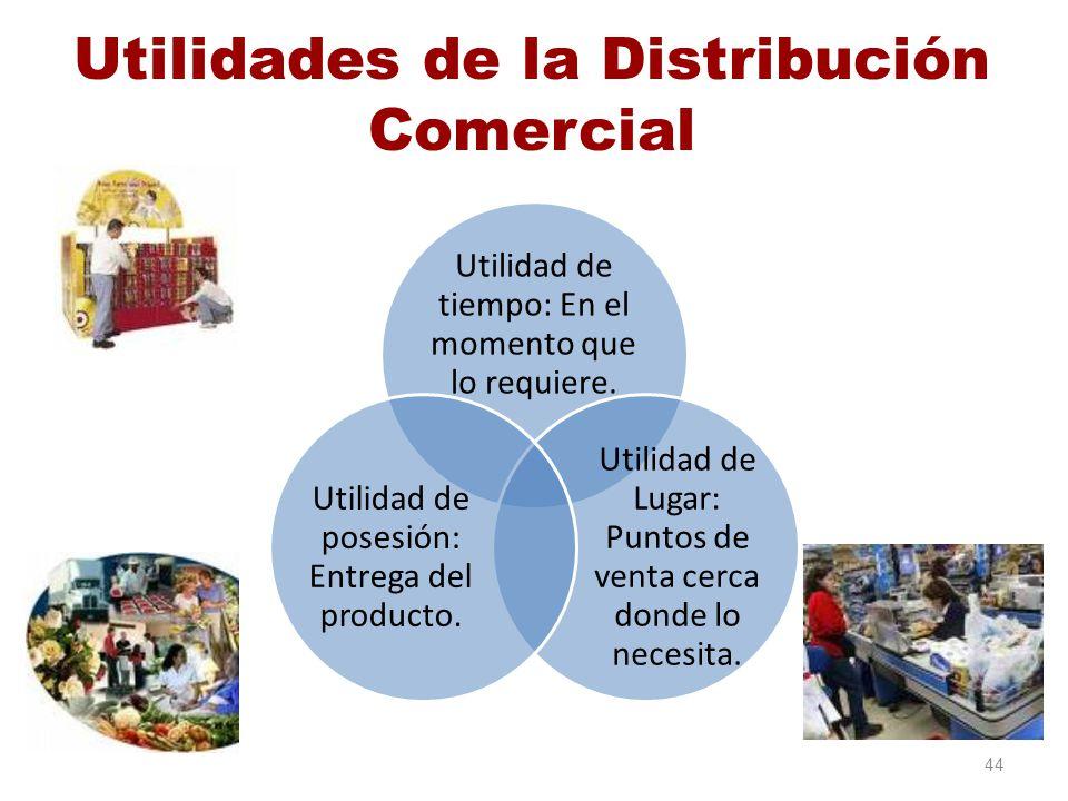 Utilidades de la Distribución Comercial