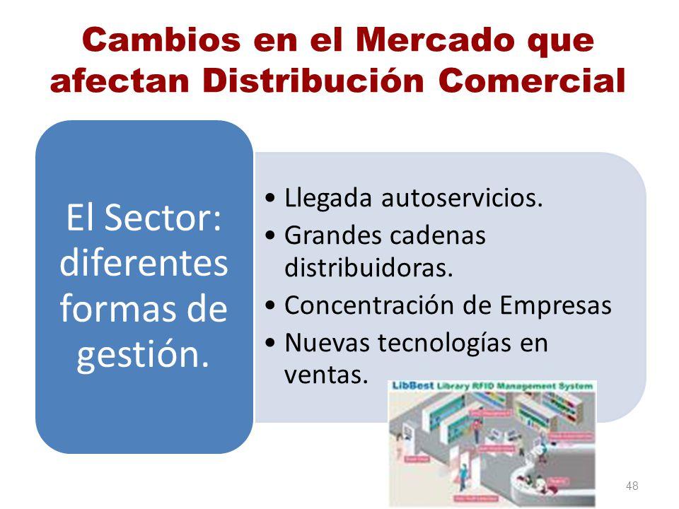 Cambios en el Mercado que afectan Distribución Comercial