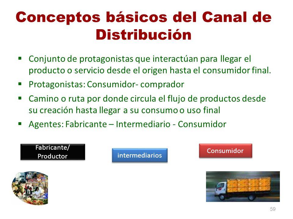 Conceptos básicos del Canal de Distribución
