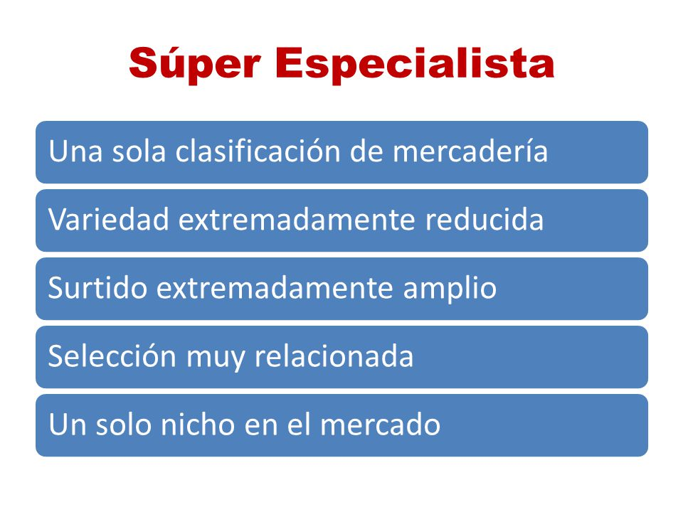 Súper Especialista Una sola clasificación de mercadería