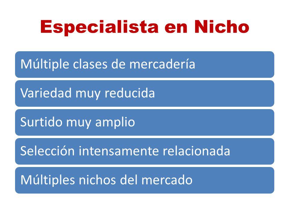 Especialista en Nicho Selección intensamente relacionada