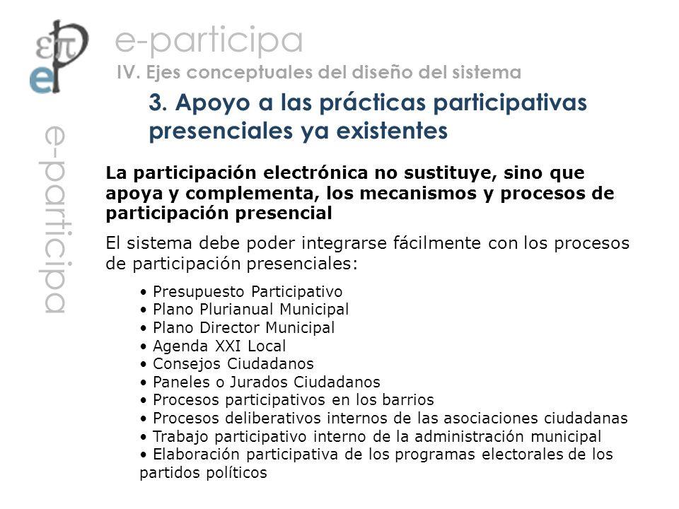 3. Apoyo a las prácticas participativas presenciales ya existentes