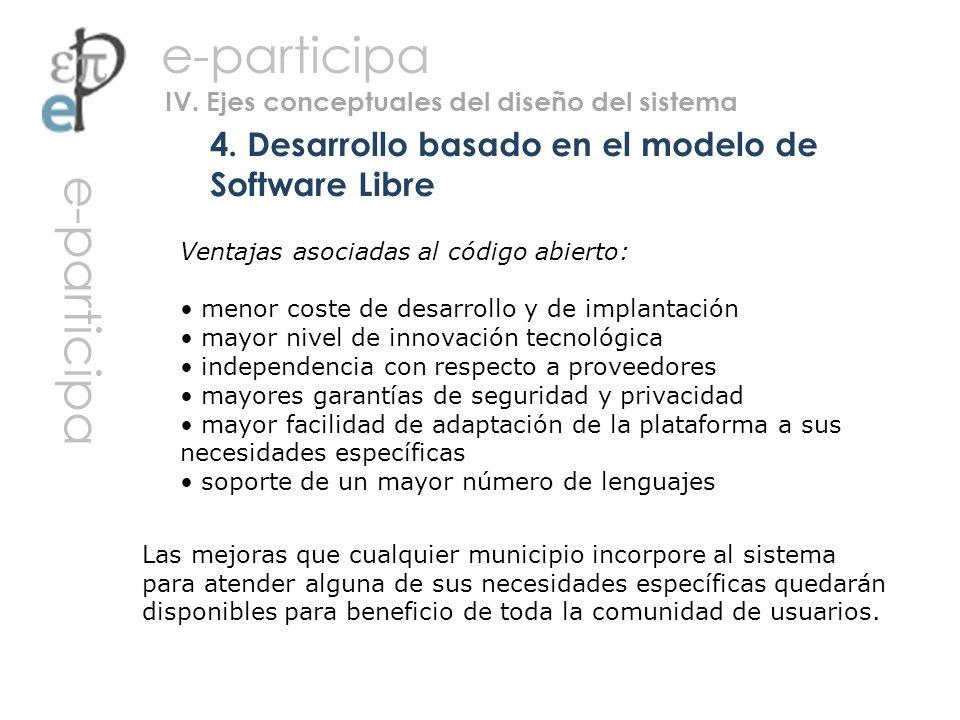 4. Desarrollo basado en el modelo de Software Libre
