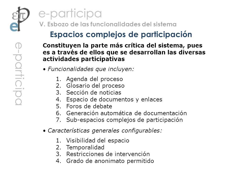 Espacios complejos de participación