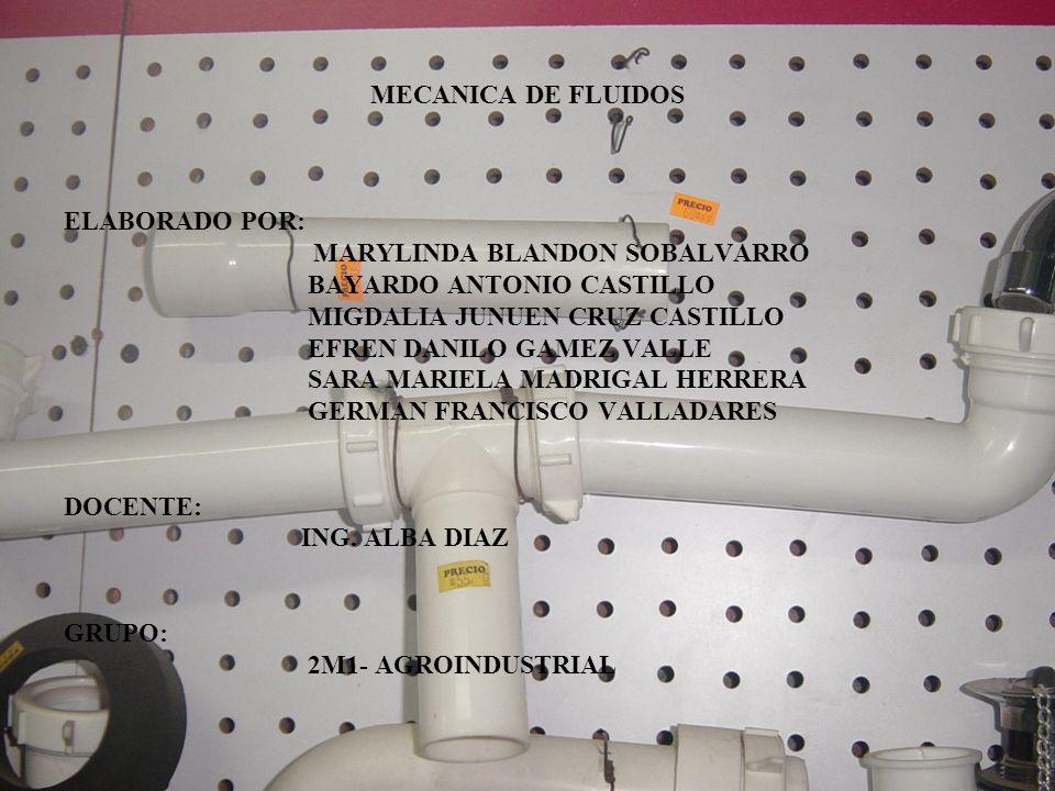 MECANICA DE FLUIDOS ELABORADO POR: MARYLINDA BLANDON SOBALVARRO. BAYARDO ANTONIO CASTILLO. MIGDALIA JUNUEN CRUZ CASTILLO.