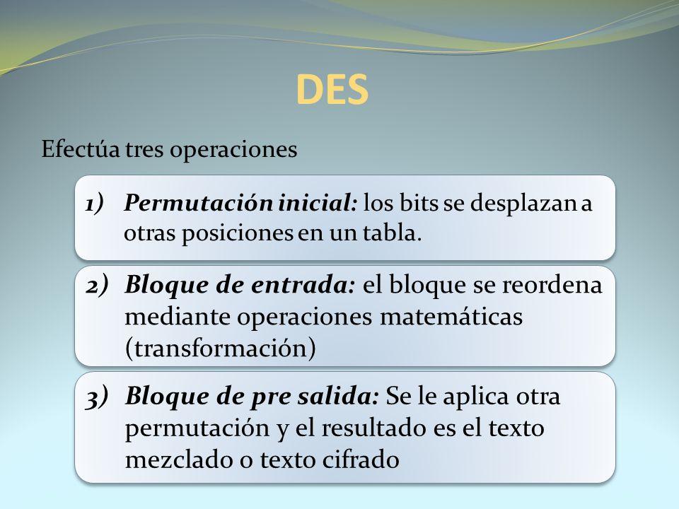 DES Efectúa tres operaciones. Permutación inicial: los bits se desplazan a otras posiciones en un tabla.