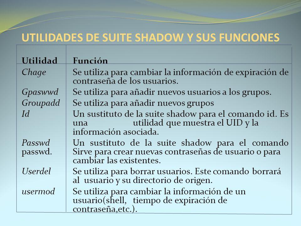 UTILIDADES DE SUITE SHADOW Y SUS FUNCIONES