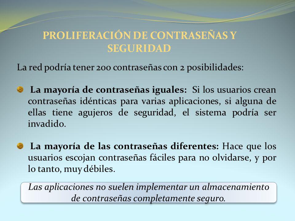 PROLIFERACIÓN DE CONTRASEÑAS Y SEGURIDAD
