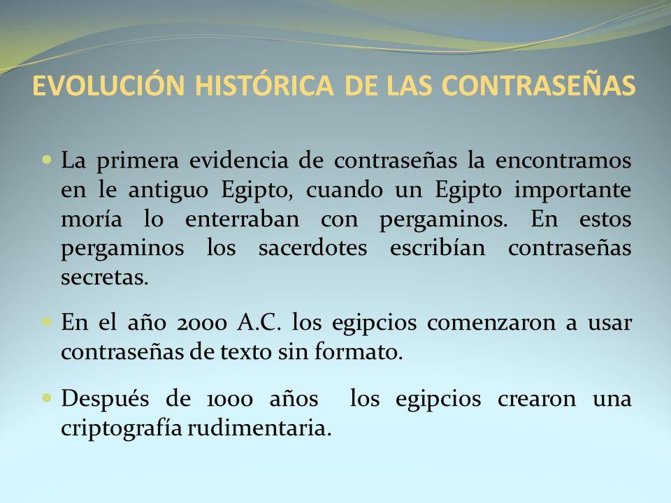 EVOLUCIÓN HISTÓRICA DE LAS CONTRASEÑAS