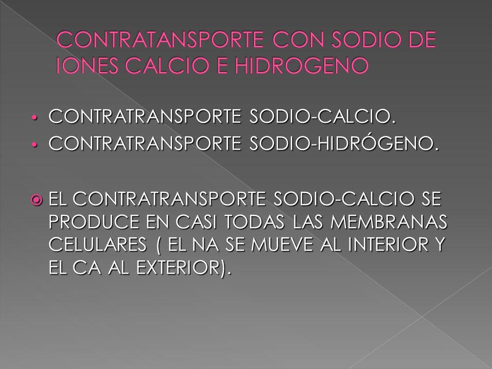 CONTRATANSPORTE CON SODIO DE IONES CALCIO E HIDROGENO