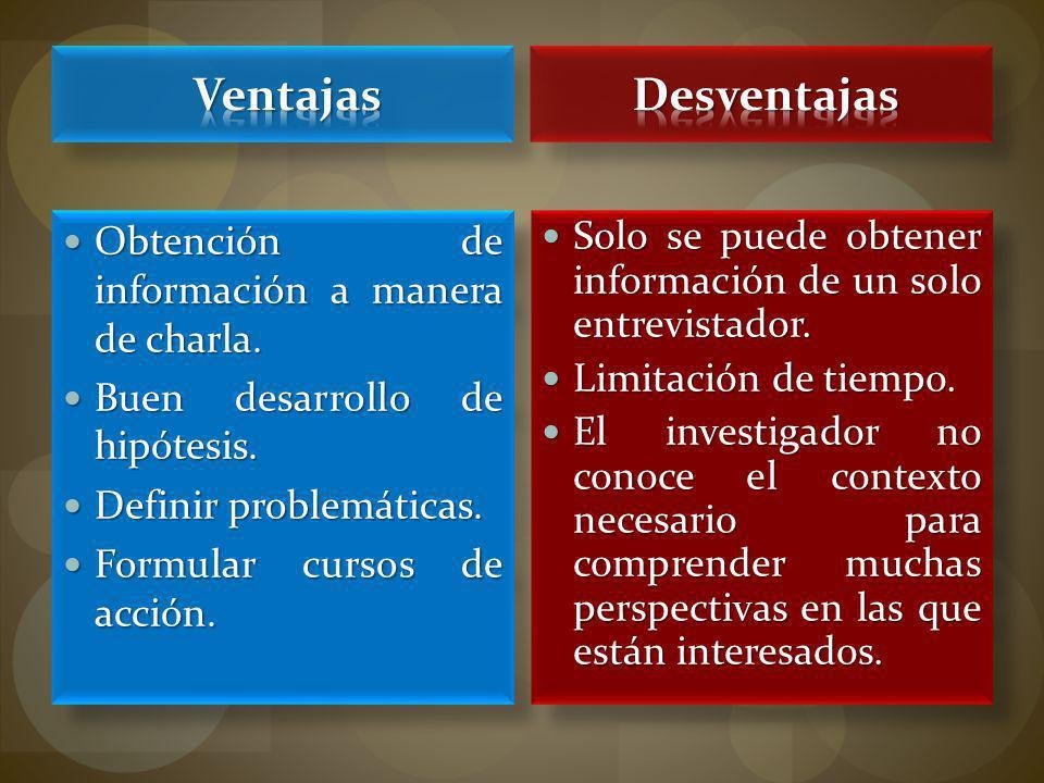 Ventajas Desventajas Obtención de información a manera de charla.