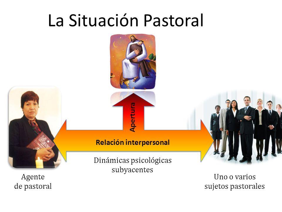 Relación interpersonal