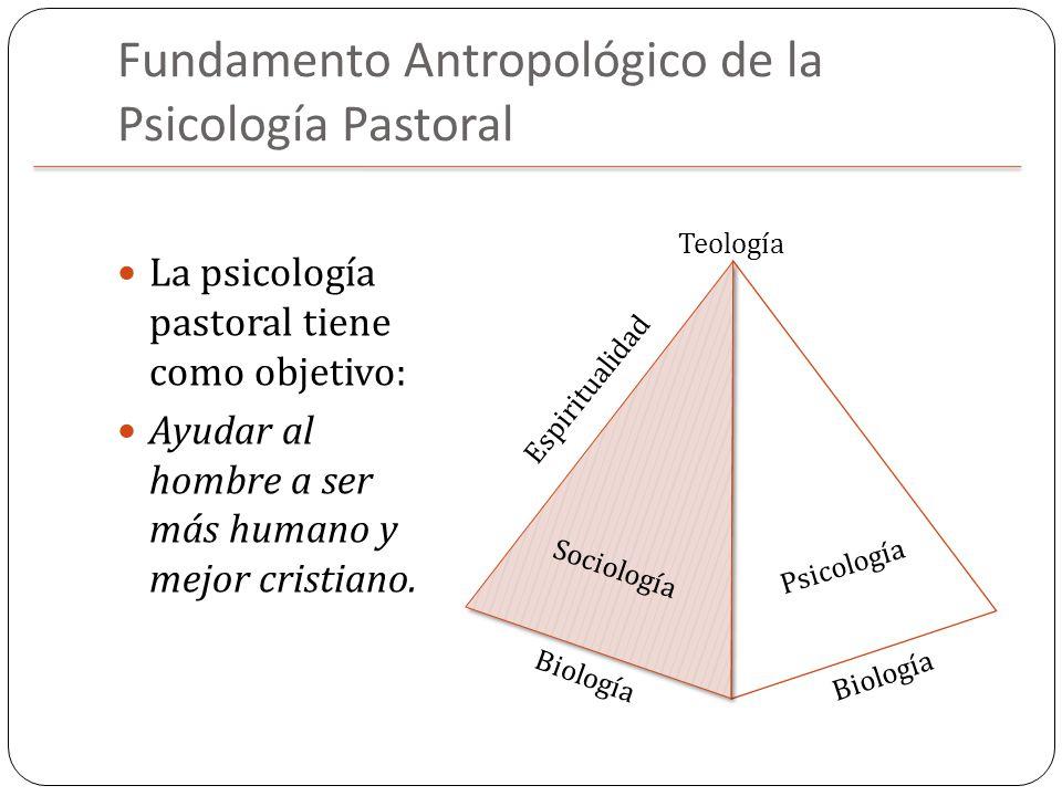 Fundamento Antropológico de la Psicología Pastoral