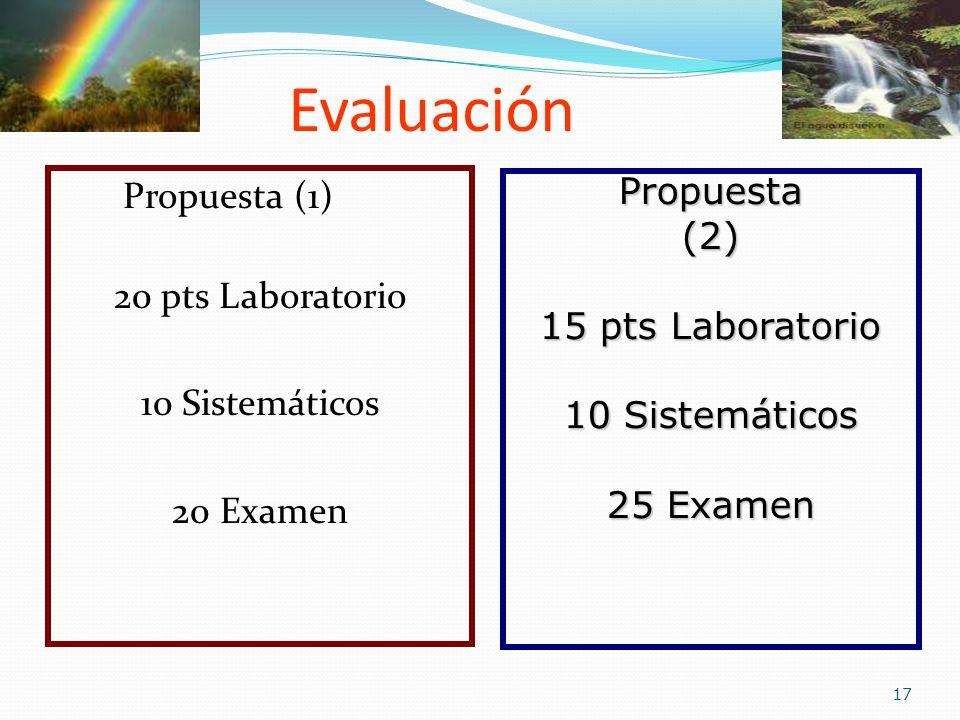 Evaluación Propuesta (1) Propuesta (2) 20 pts Laboratorio