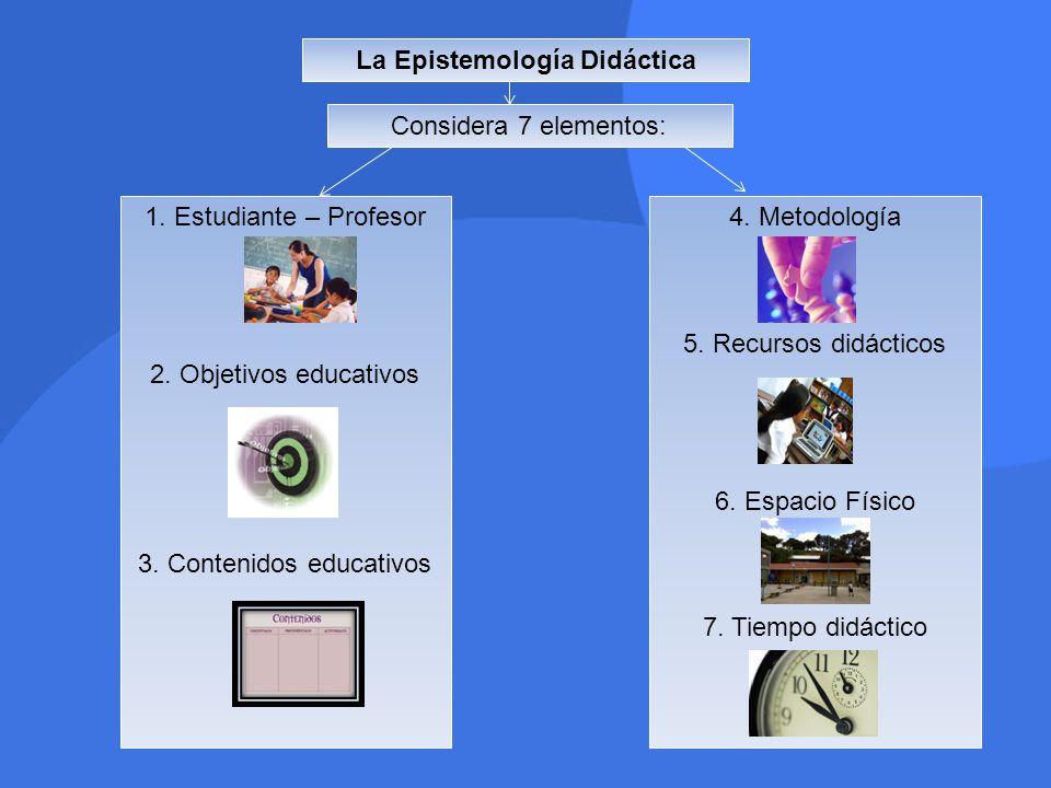 La Epistemología Didáctica
