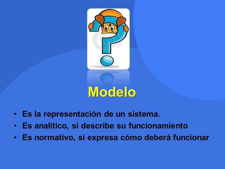 Modelo Es la representación de un sistema.