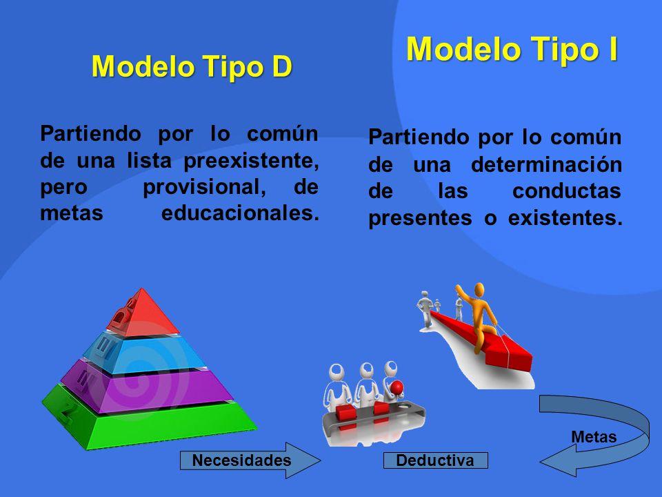 Modelo Tipo I Modelo Tipo D