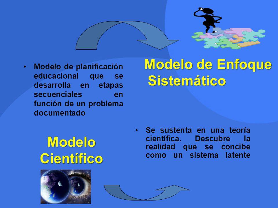 Modelo de Enfoque Sistemático Modelo Científico