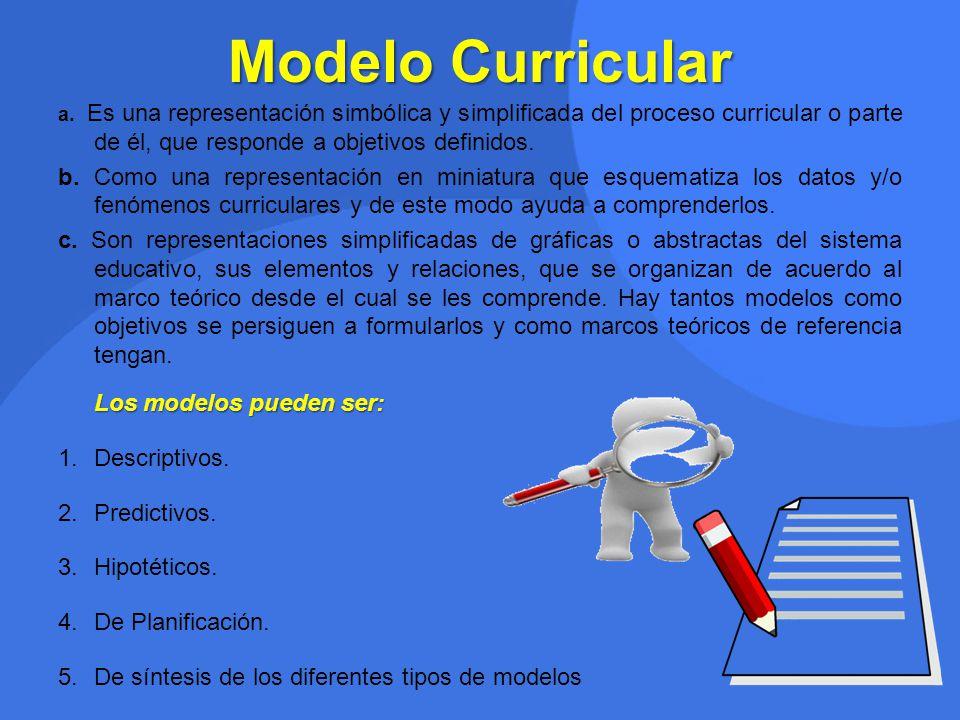 Modelo Curricular a. Es una representación simbólica y simplificada del proceso curricular o parte de él, que responde a objetivos definidos.