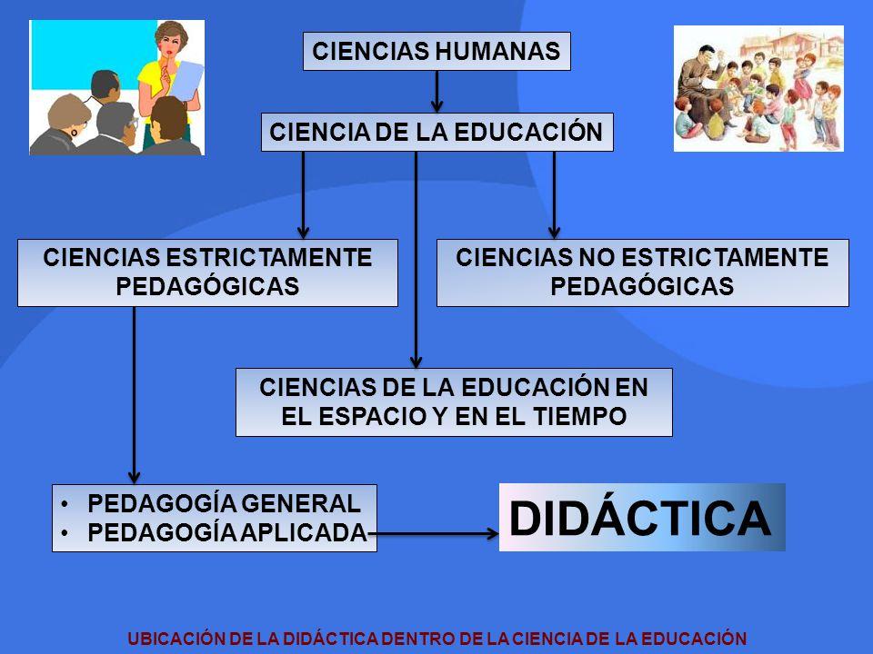 DIDÁCTICA CIENCIAS HUMANAS CIENCIA DE LA EDUCACIÓN