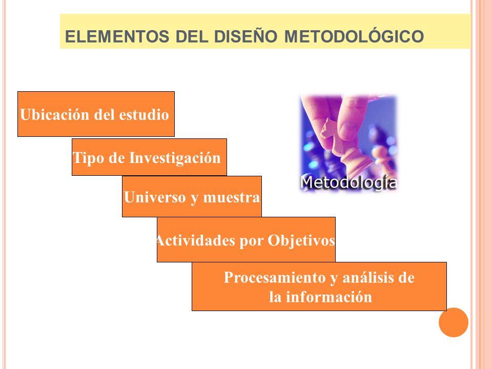 ELEMENTOS DEL DISEÑO METODOLÓGICO