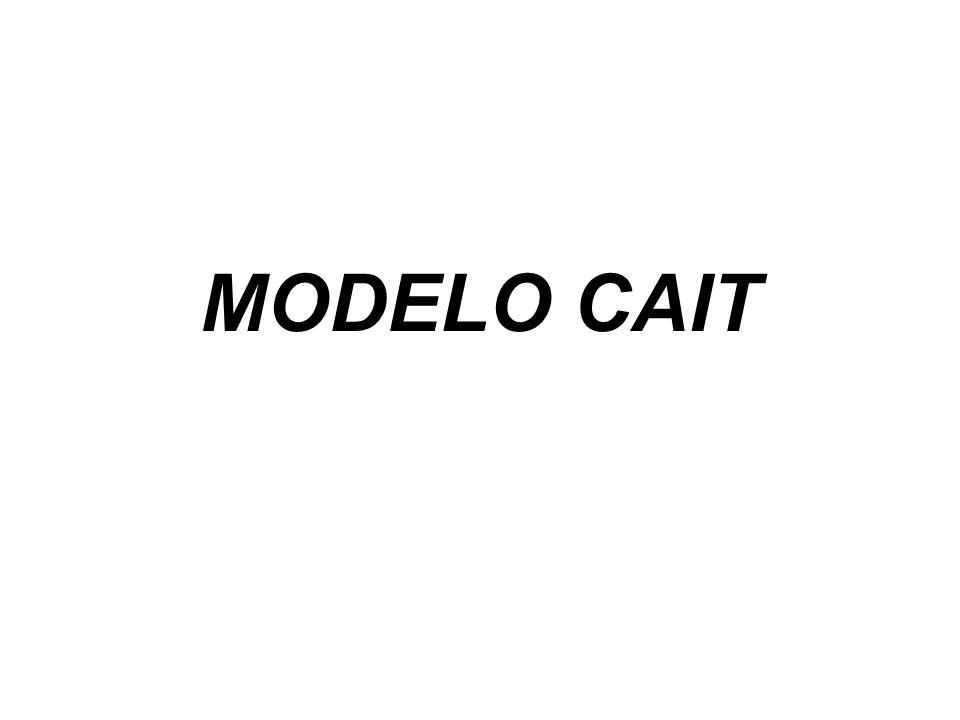 MODELO CAIT