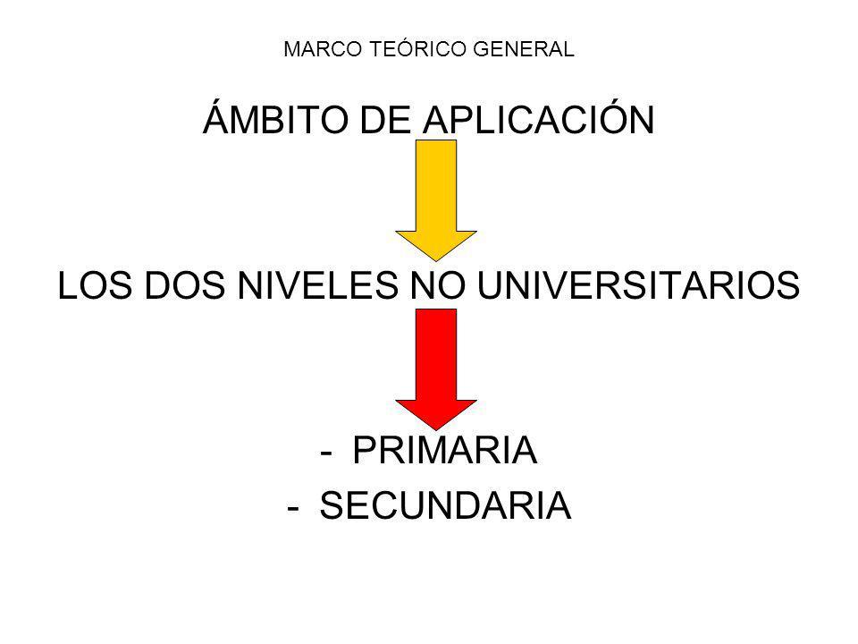 LOS DOS NIVELES NO UNIVERSITARIOS