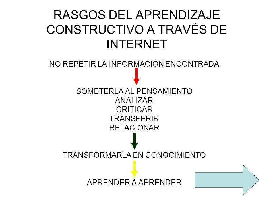 RASGOS DEL APRENDIZAJE CONSTRUCTIVO A TRAVÉS DE INTERNET
