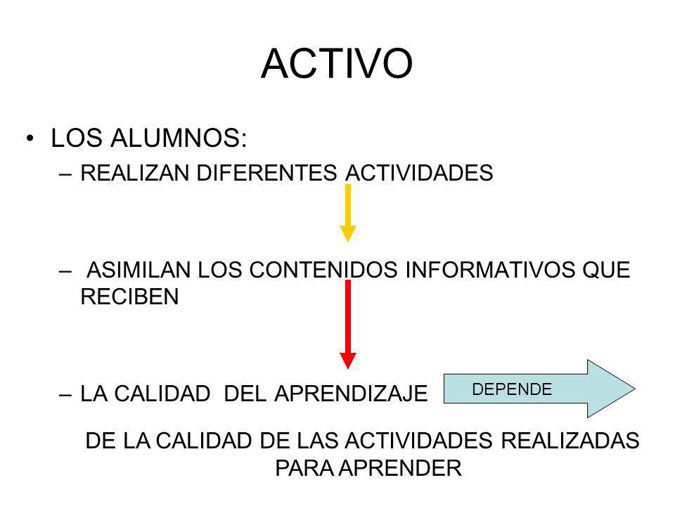 DE LA CALIDAD DE LAS ACTIVIDADES REALIZADAS PARA APRENDER