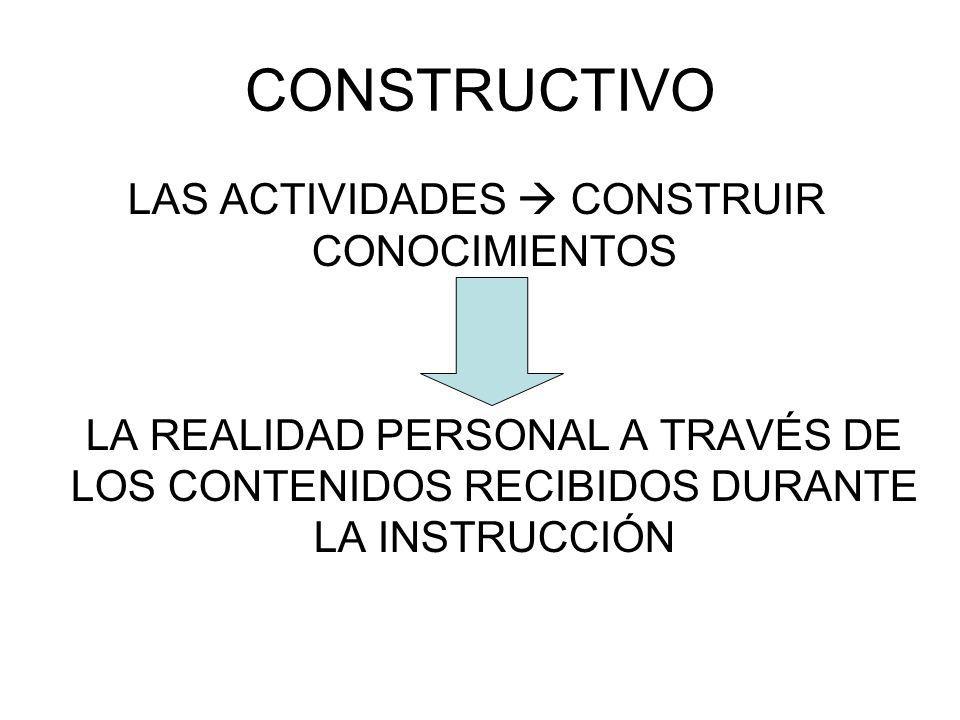 LAS ACTIVIDADES  CONSTRUIR CONOCIMIENTOS